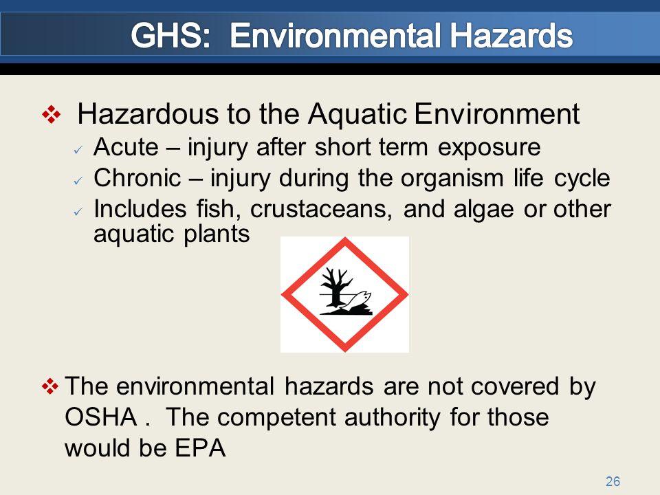 GHS: Environmental Hazards