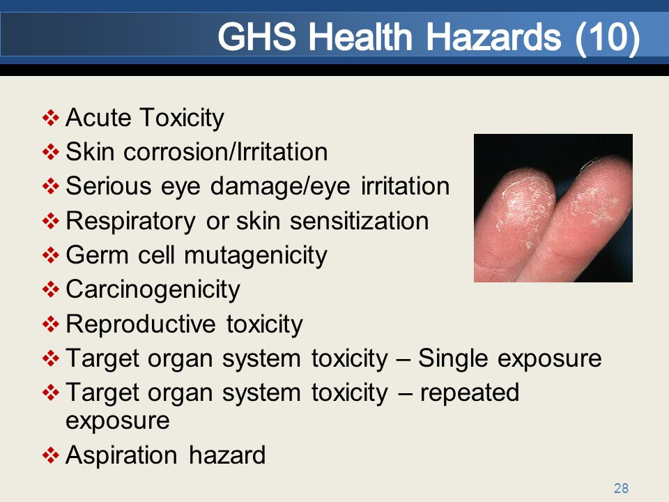 GHS Health Hazards (10) Acute Toxicity Skin corrosion/Irritation