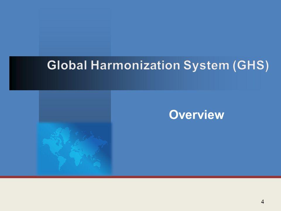 Global Harmonization System (GHS)