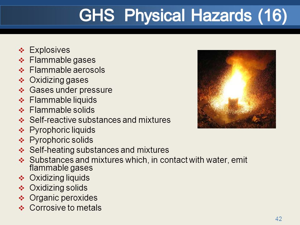 GHS Physical Hazards (16)