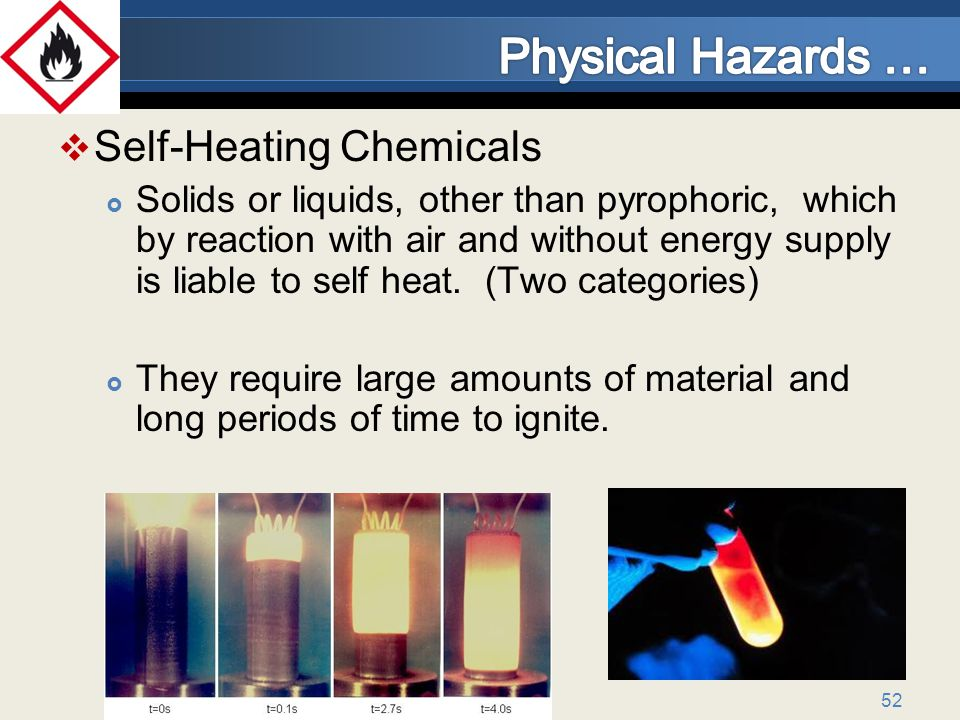 Physical Hazards … Self-Heating Chemicals