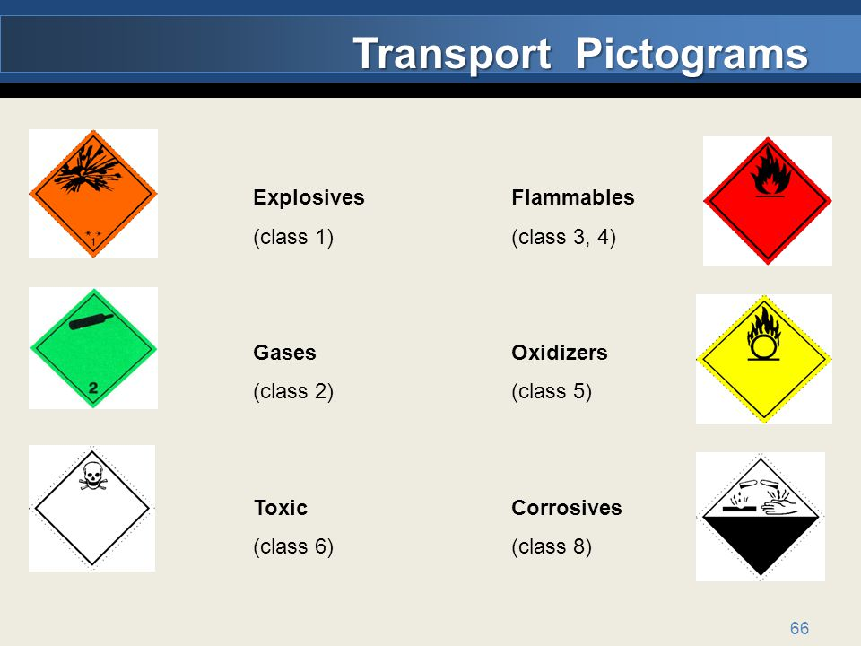 Transport Pictograms Explosives Flammables (class 1) (class 3, 4)