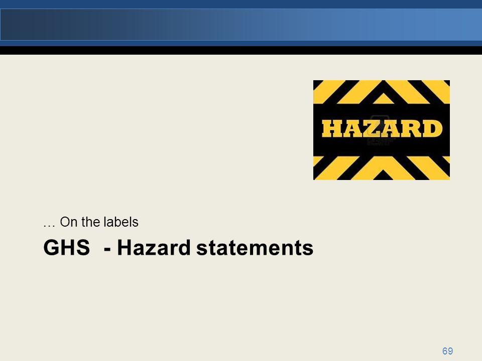 GHS - Hazard statements