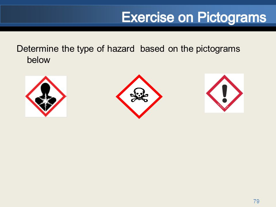 Exercise on Pictograms