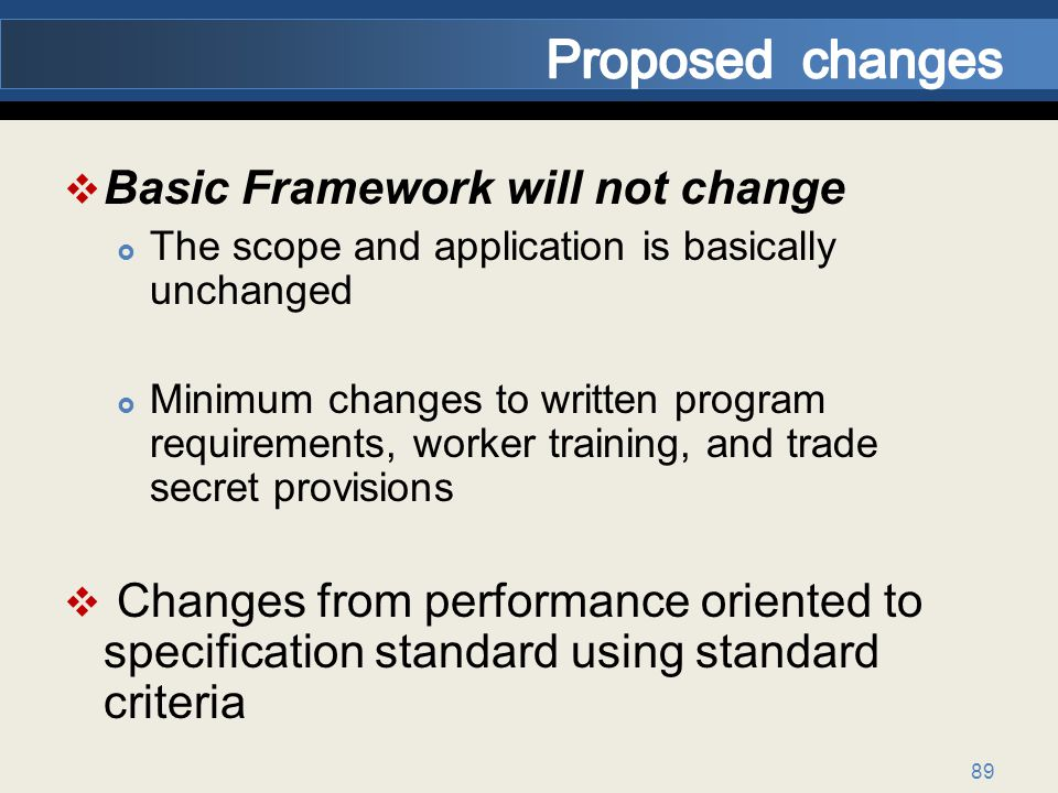 Proposed changes Basic Framework will not change