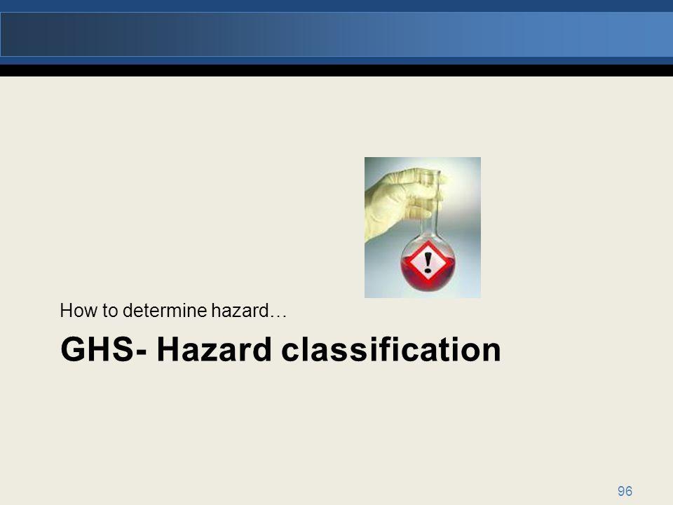 GHS- Hazard classification