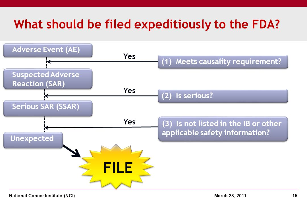 What should be filed expeditiously to the FDA