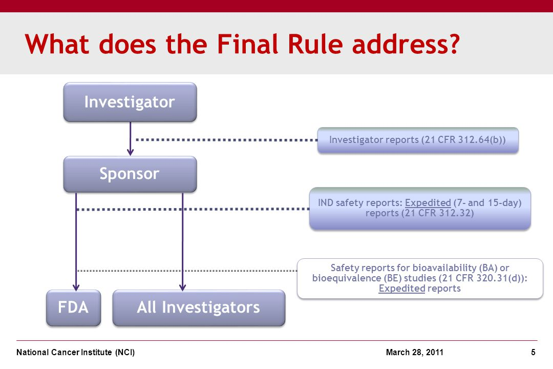 What does the Final Rule address