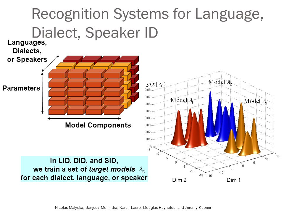 Recognition Systems for Language, Dialect, Speaker ID