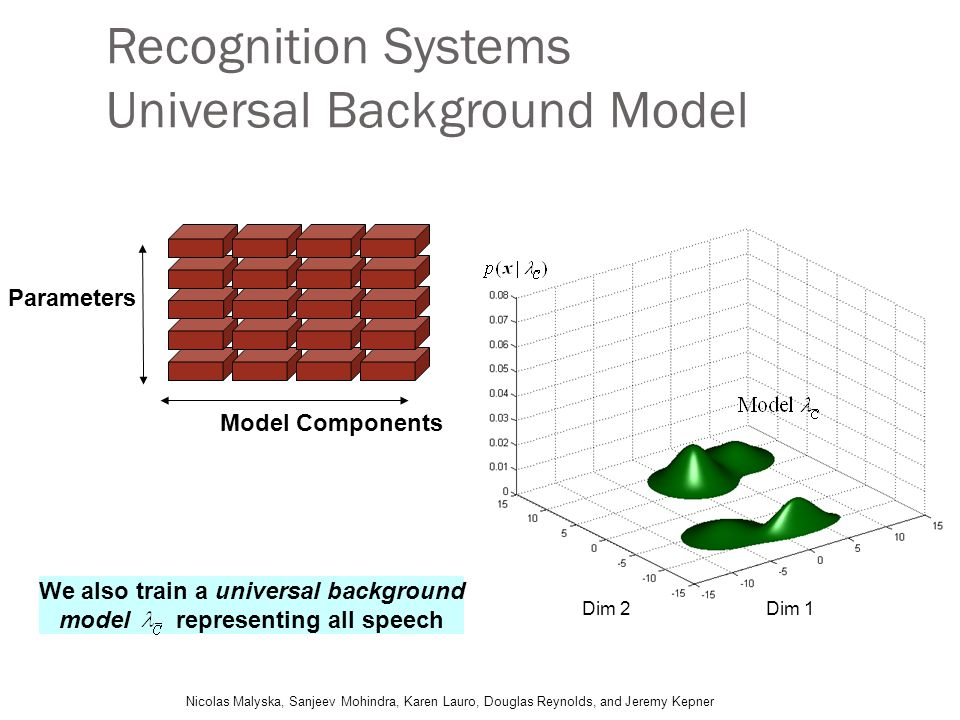 Recognition Systems Universal Background Model