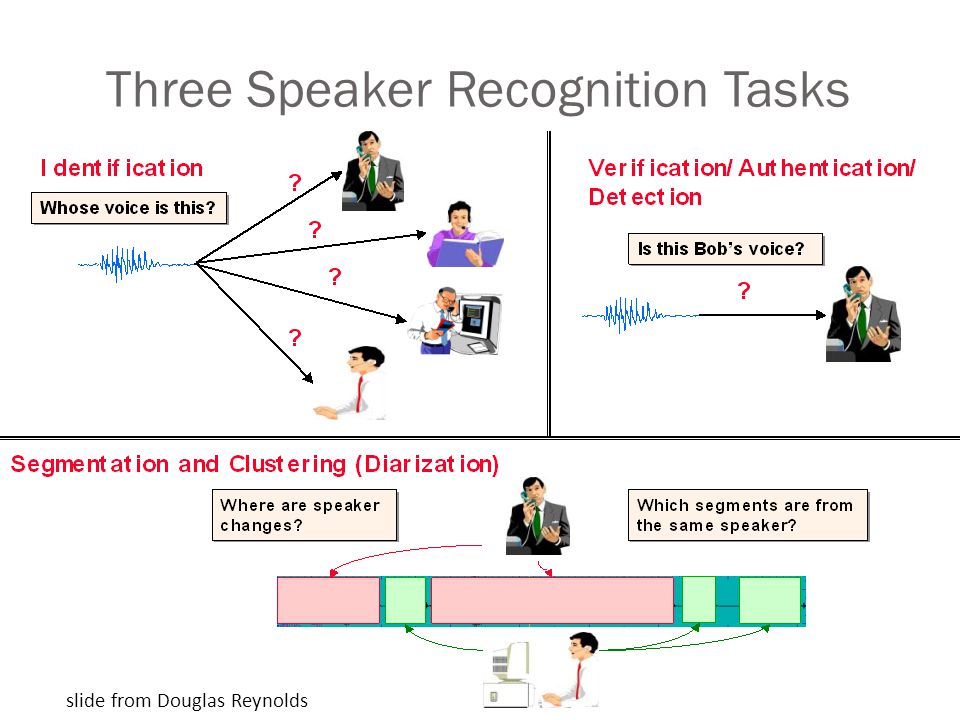 Three Speaker Recognition Tasks