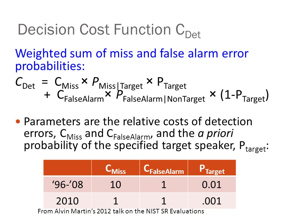 Decision Cost Function CDet