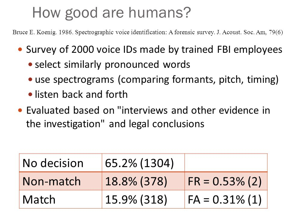How good are humans No decision 65.2% (1304) Non-match 18.8% (378)