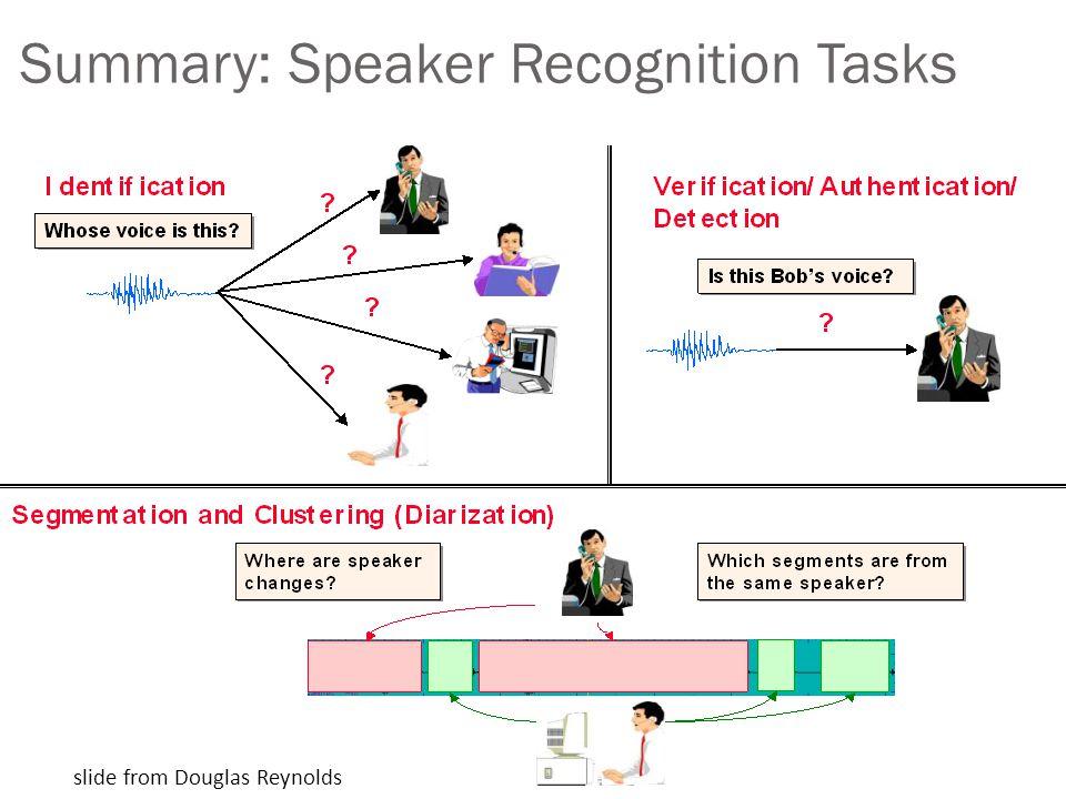 Summary: Speaker Recognition Tasks