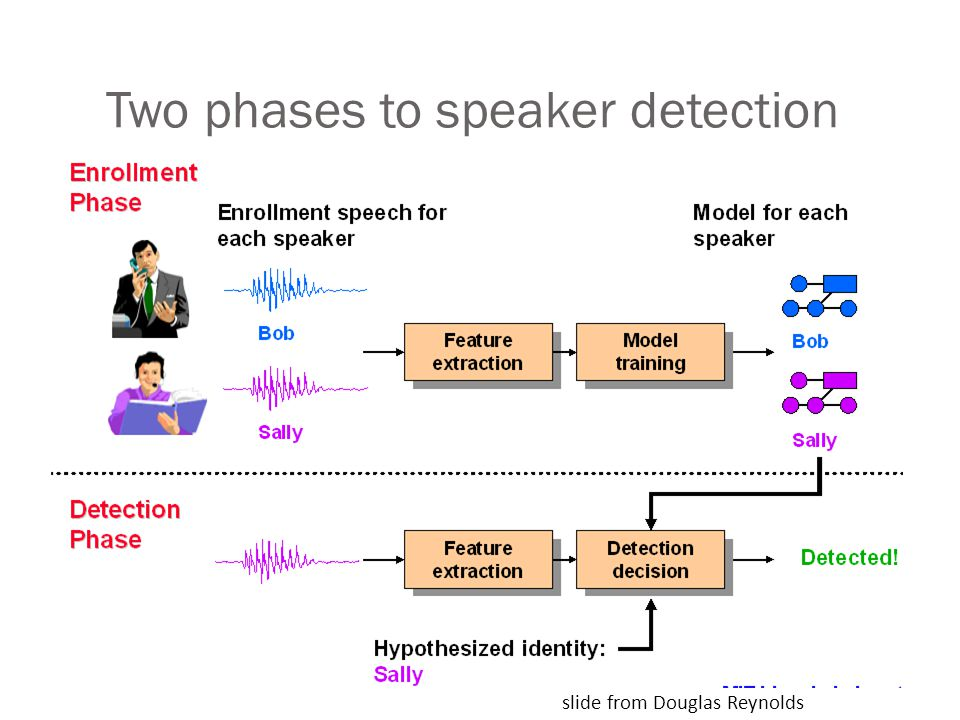 Two phases to speaker detection