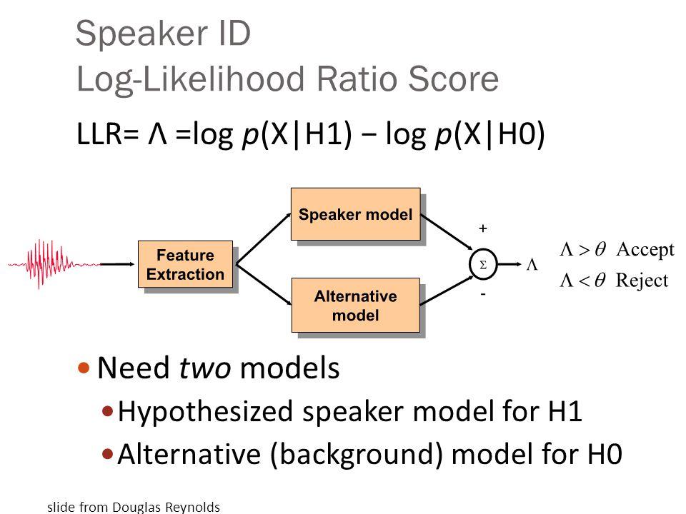 Speaker ID Log-Likelihood Ratio Score