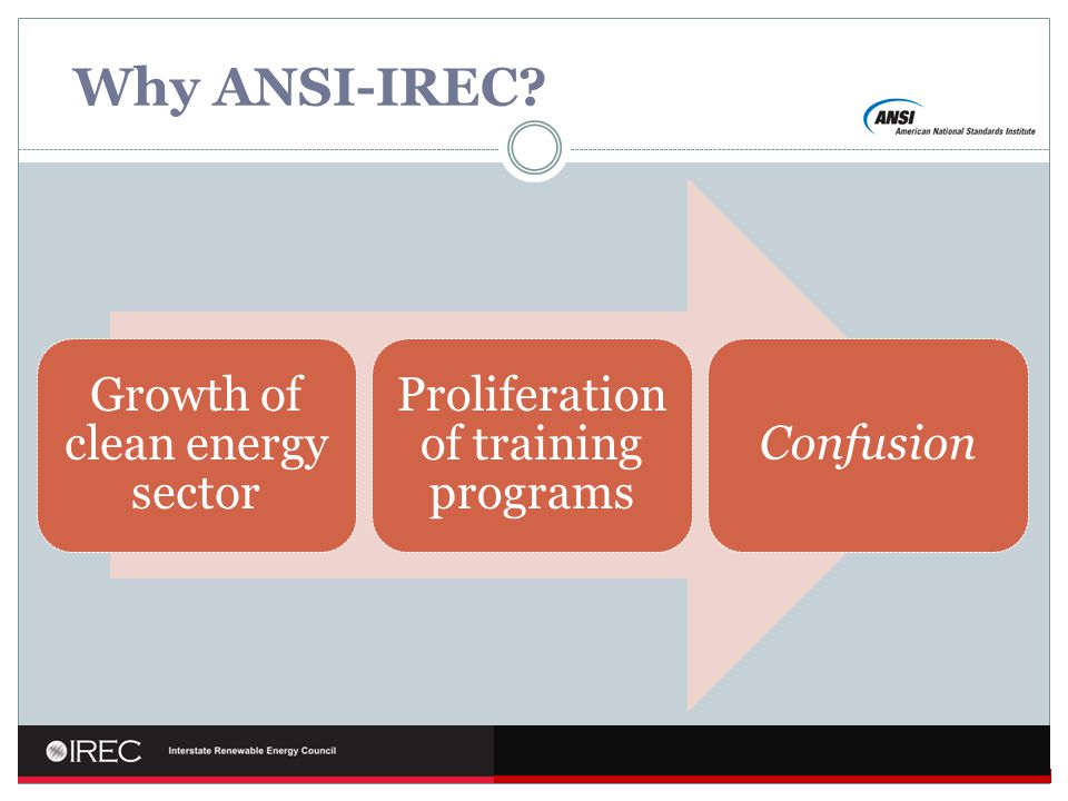 Why ANSI-IREC Growth of clean energy sector