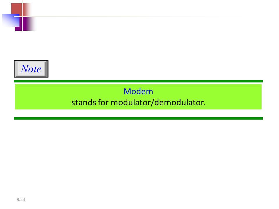 stands for modulator/demodulator.
