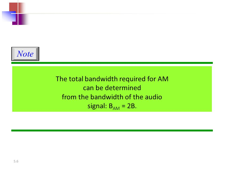 Note from the bandwidth of the audio signal: BAM = 2B.