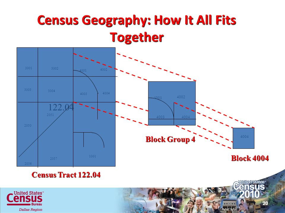 Census Geography: How It All Fits Together
