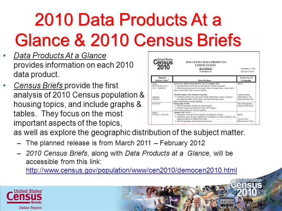 2010 Data Products At a Glance & 2010 Census Briefs