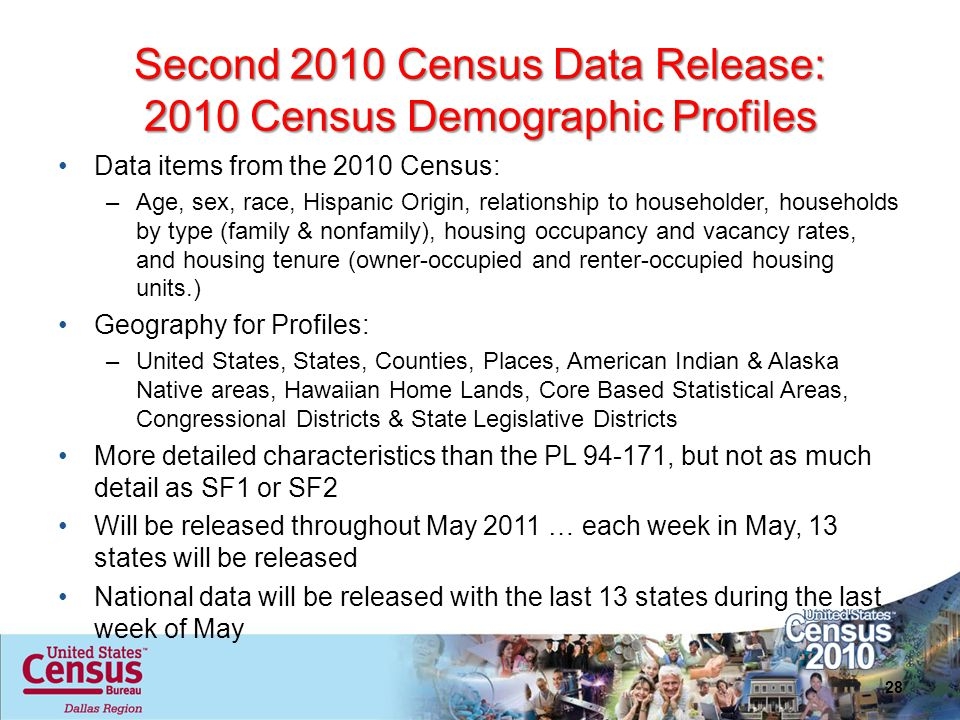 Second 2010 Census Data Release: 2010 Census Demographic Profiles