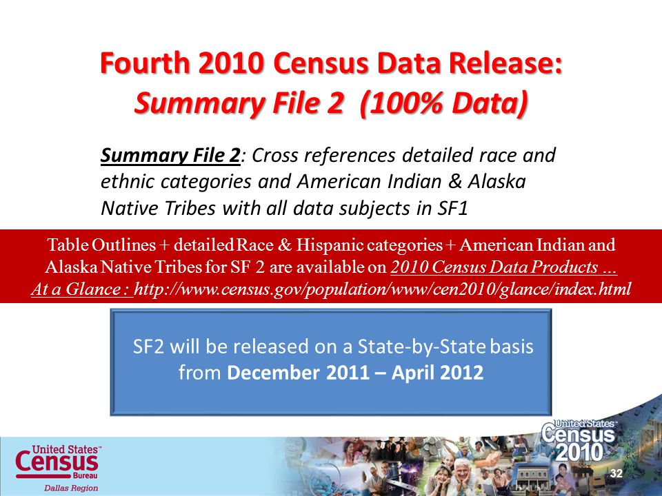 Fourth 2010 Census Data Release: Summary File 2 (100% Data)