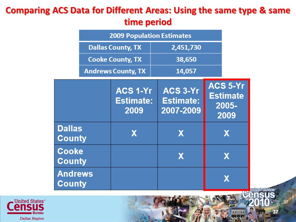 Comparing ACS Data for Different Areas: Using the same type & same time period