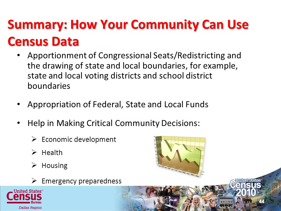 Summary: How Your Community Can Use Census Data