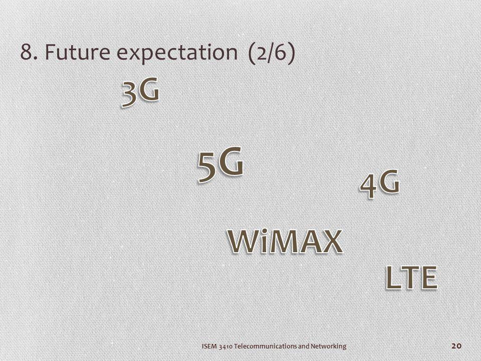 8. Future expectation (2/6)