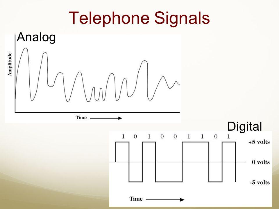 Telephone Signals Analog Digital