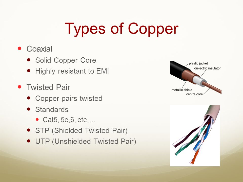 Types of Copper Coaxial Twisted Pair Solid Copper Core