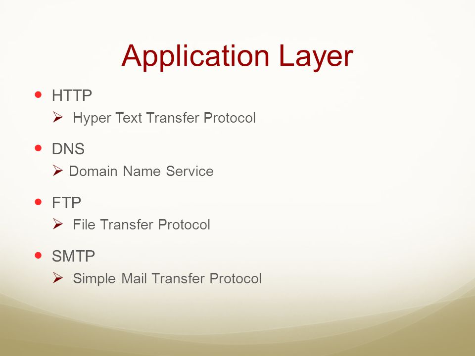 Application Layer HTTP DNS FTP SMTP Hyper Text Transfer Protocol
