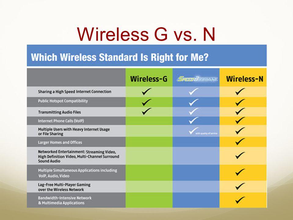 Wireless G vs. N