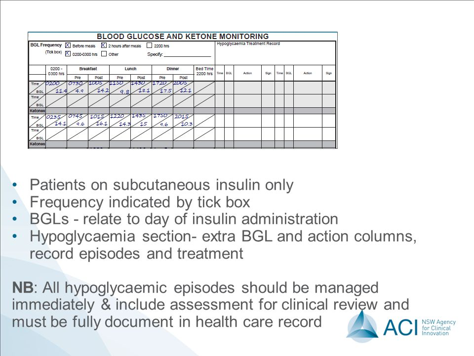 Patients on subcutaneous insulin only