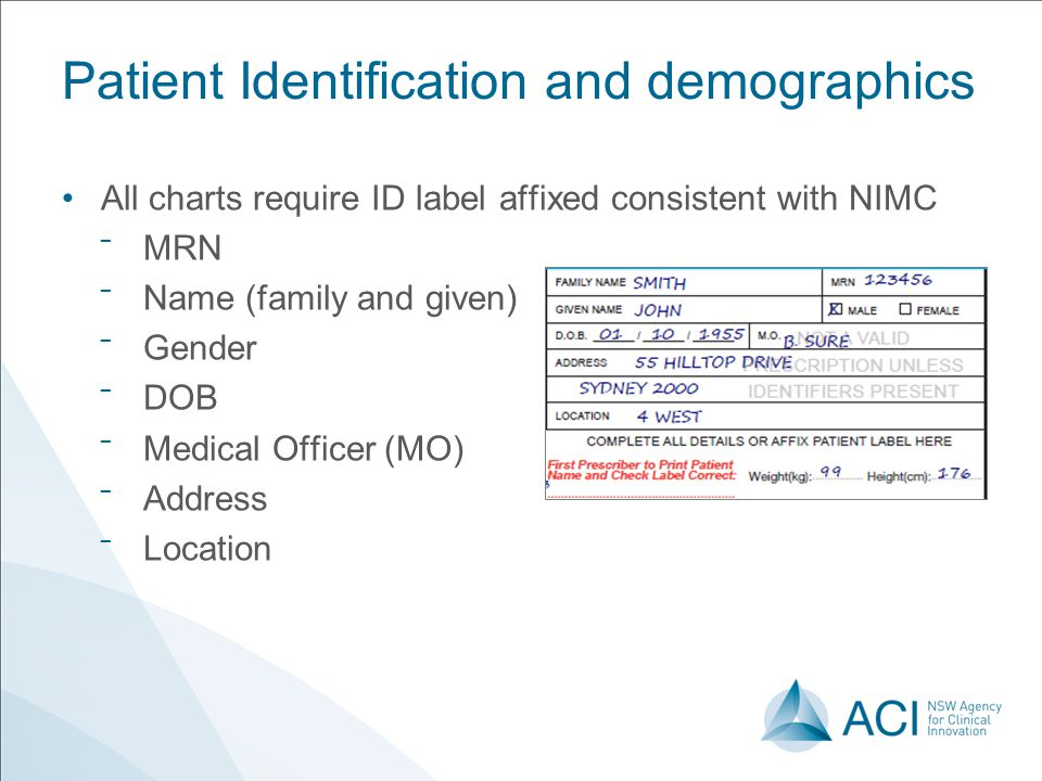 Patient Identification and demographics