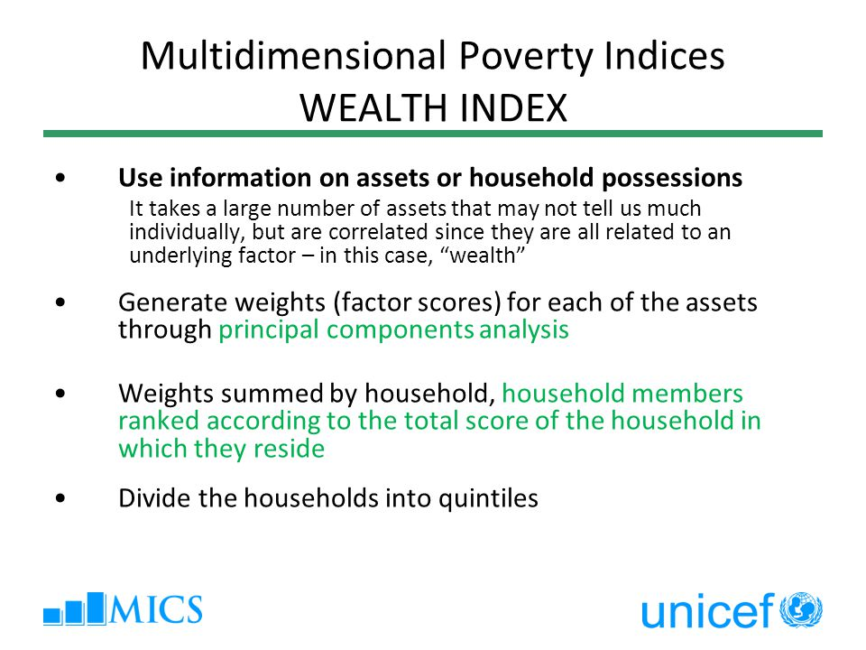 Multidimensional Poverty Indices WEALTH INDEX