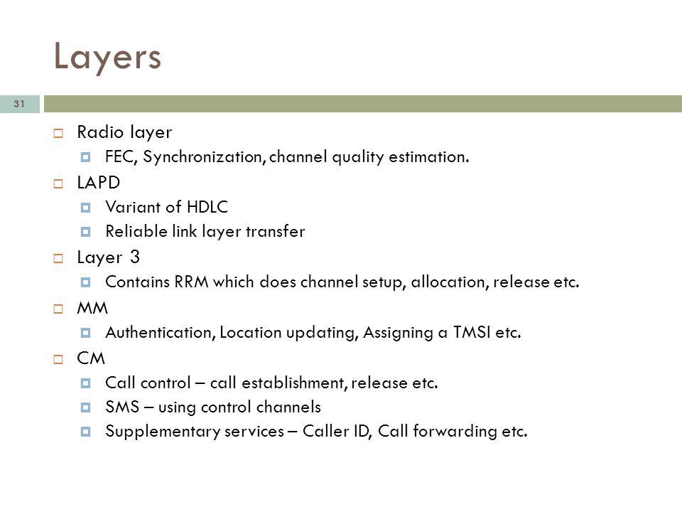 Layers Radio layer LAPD Layer 3 MM CM