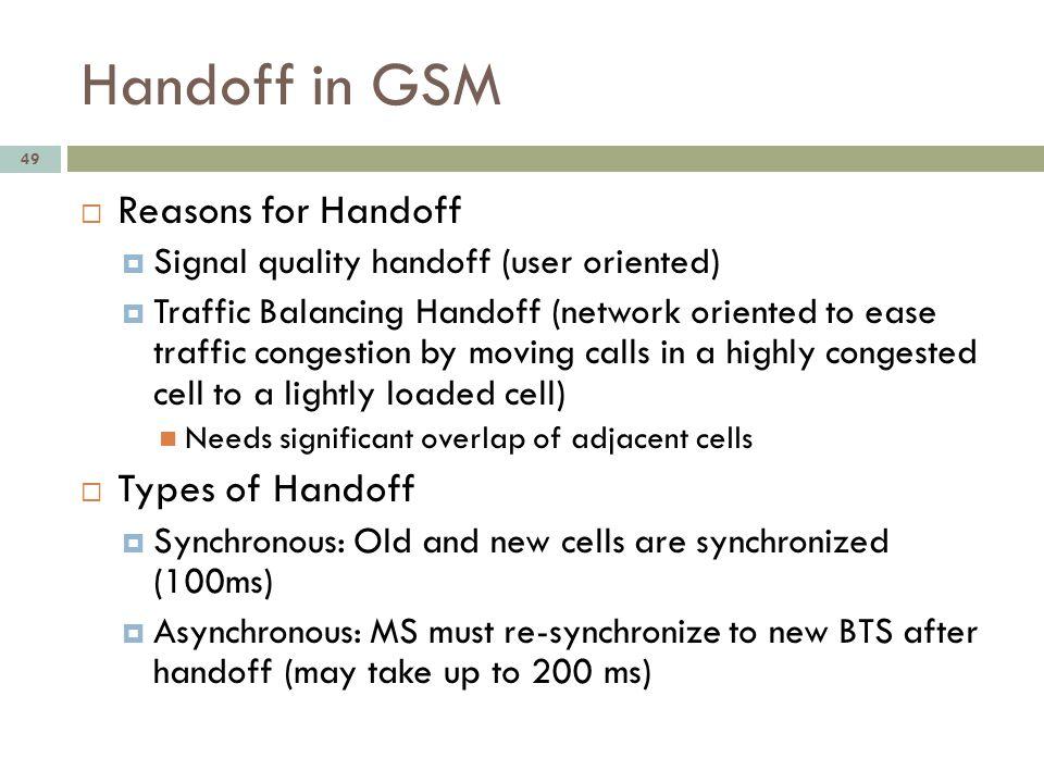 Handoff in GSM Reasons for Handoff Types of Handoff