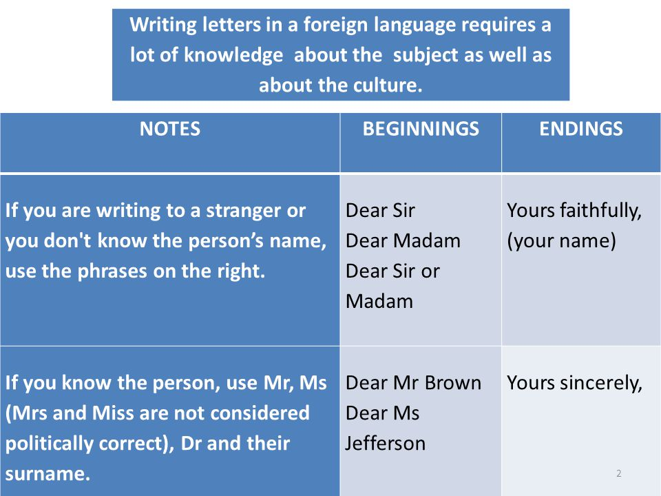 Writing letters in a foreign language requires a lot of knowledge about the subject as well as about the culture.