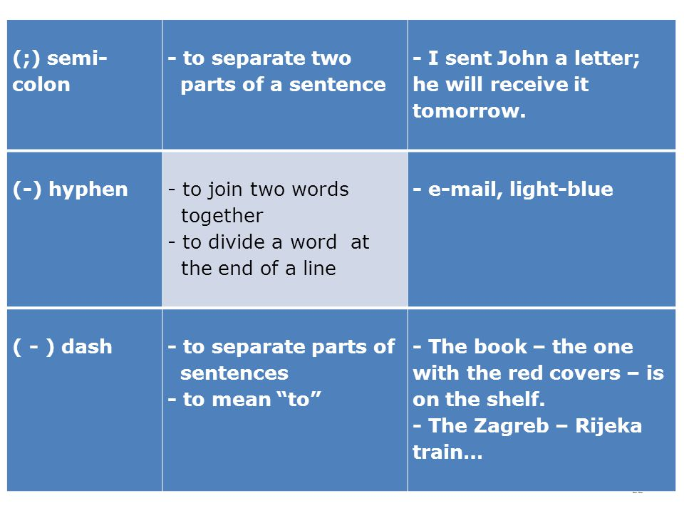 (;) semi-colon - to separate two. parts of a sentence. - I sent John a letter; he will receive it.