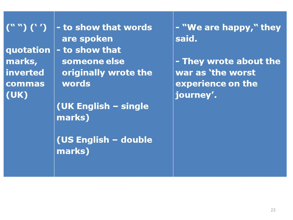 ( ) (' ') quotation marks, inverted commas (UK) - to show that words. are spoken. - to show that.