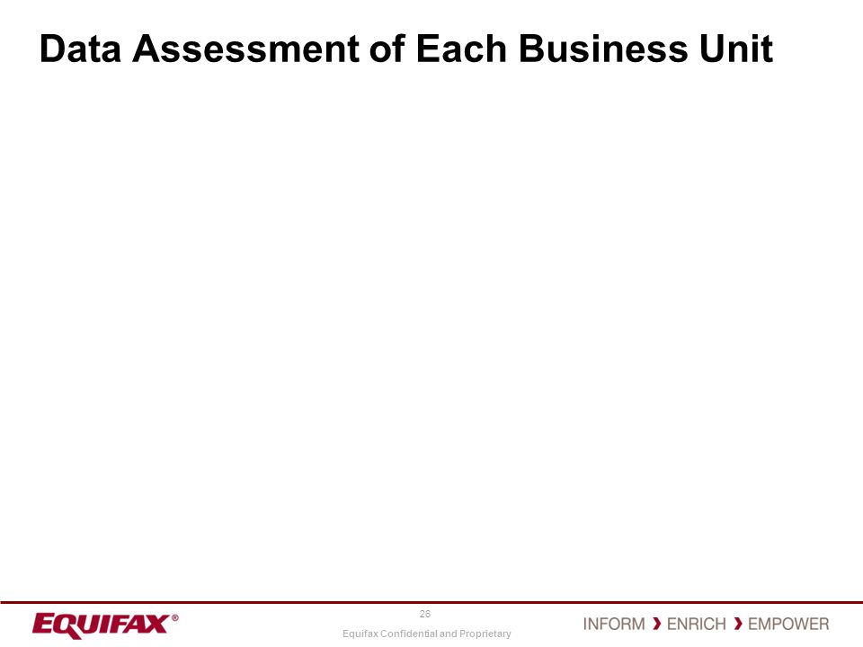 Data Assessment of Each Business Unit