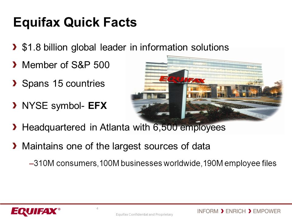 Equifax Quick Facts $1.8 billion global leader in information solutions. Member of S&P 500. Spans 15 countries.