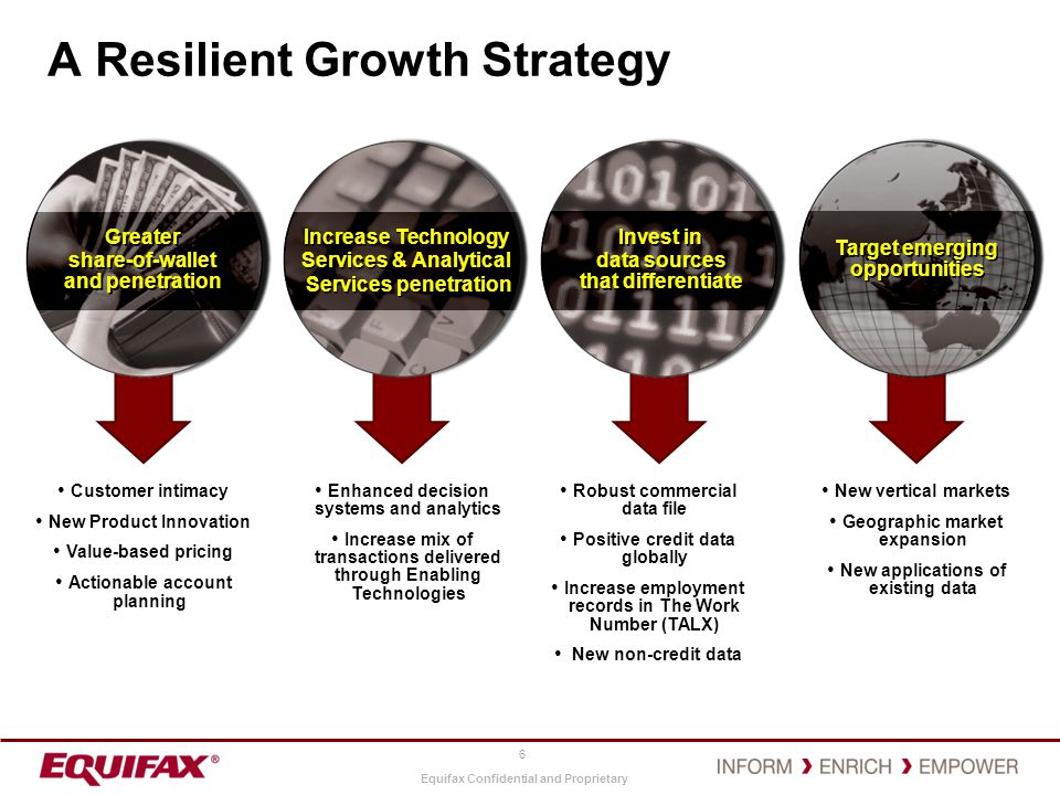 A Resilient Growth Strategy