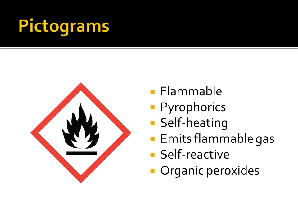 Pictograms Flammable Pyrophorics Self-heating Emits flammable gas