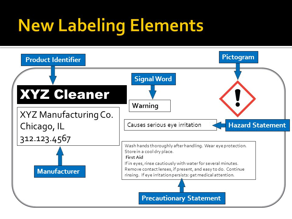 New Labeling Elements XYZ Cleaner XYZ Manufacturing Co. Chicago, IL