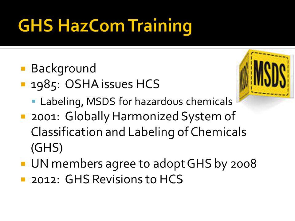GHS HazCom Training Background 1985: OSHA issues HCS