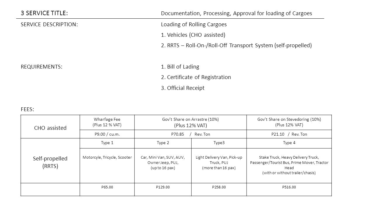 3 SERVICE TITLE: Documentation, Processing, Approval for loading of Cargoes