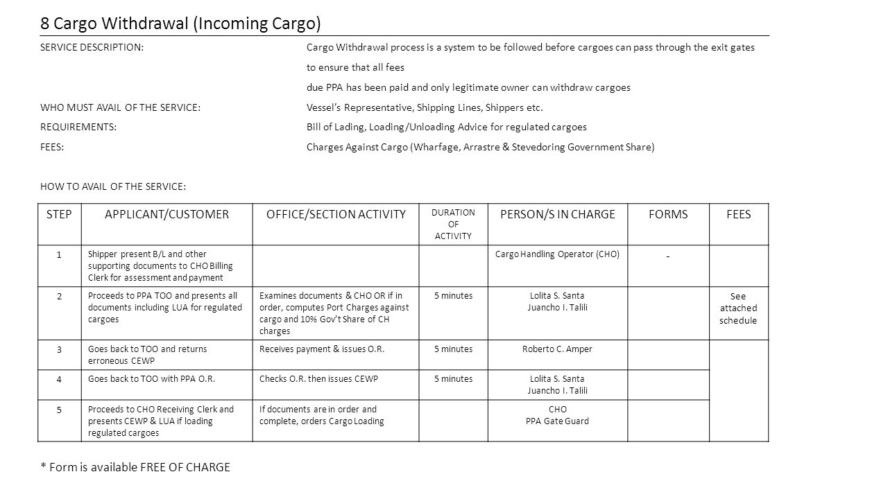 8 Cargo Withdrawal (Incoming Cargo)